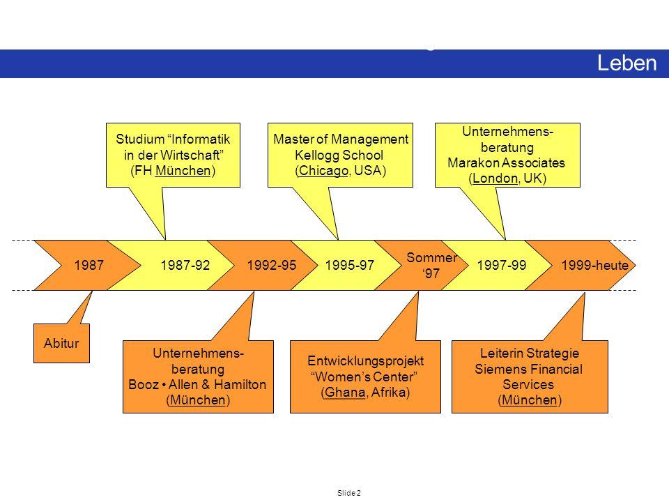 Slide 2 1987 Wichtige Stationen in meinem Leben 1987-92 1992-95 1995-97 Sommer 97 1997-99 1999-heute Abitur Studium Informatik in der Wirtschaft (FH M