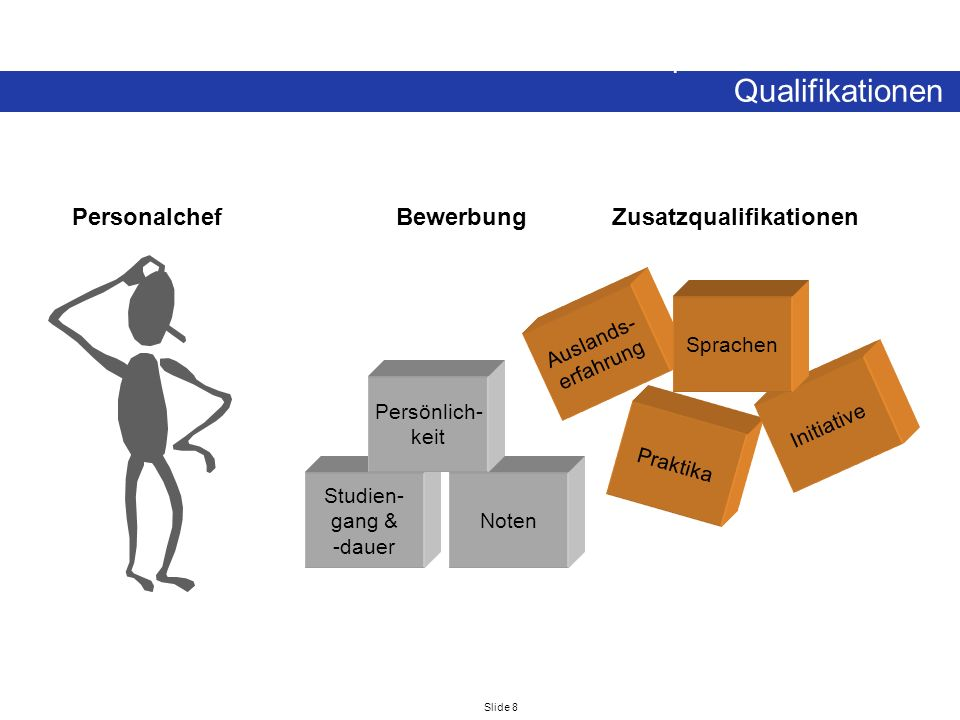 Slide 8 … liefert ein Auslandsstudium/-praktikum wertvolle Qualifikationen Studien- gang & -dauer Noten Praktika Auslands- erfahrung Persönlich- keit