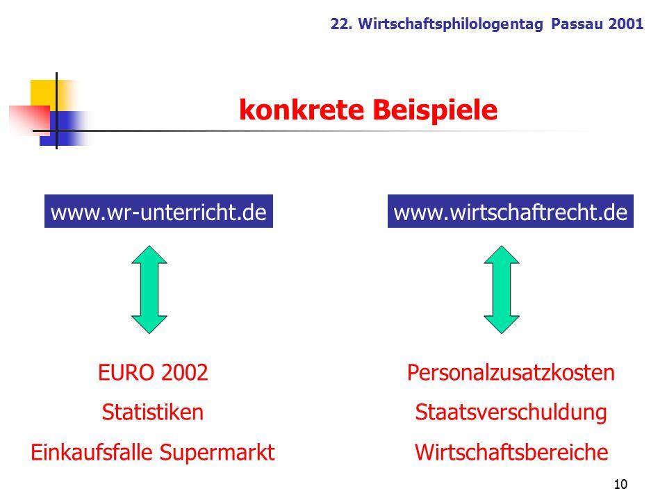 10 22. Wirtschaftsphilologentag Passau 2001 www.wr-unterricht.dewww.wirtschaftrecht.de EURO 2002 Statistiken Einkaufsfalle Supermarkt Personalzusatzko