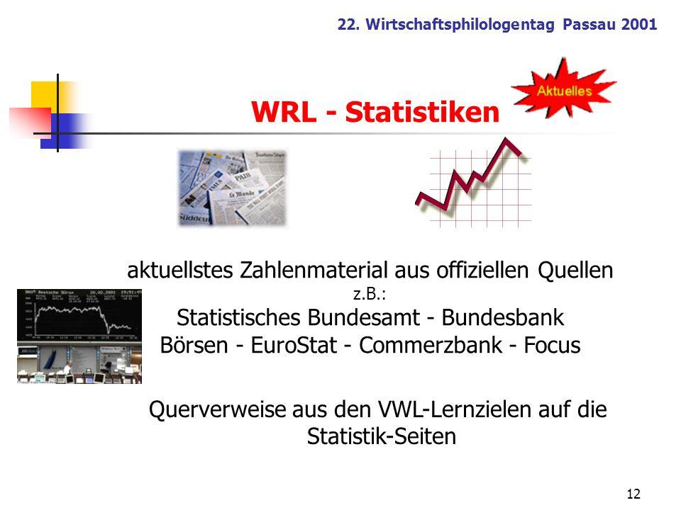 12 22. Wirtschaftsphilologentag Passau 2001 aktuellstes Zahlenmaterial aus offiziellen Quellen z.B.: Statistisches Bundesamt - Bundesbank Börsen - Eur