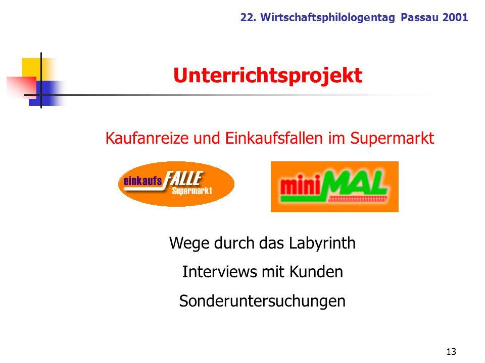 13 22. Wirtschaftsphilologentag Passau 2001 Wege durch das Labyrinth Interviews mit Kunden Sonderuntersuchungen Unterrichtsprojekt Kaufanreize und Ein