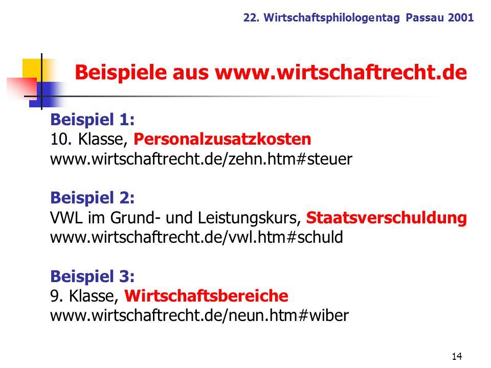14 22. Wirtschaftsphilologentag Passau 2001 Beispiele aus www.wirtschaftrecht.de Beispiel 1: 10. Klasse, Personalzusatzkosten www.wirtschaftrecht.de/z
