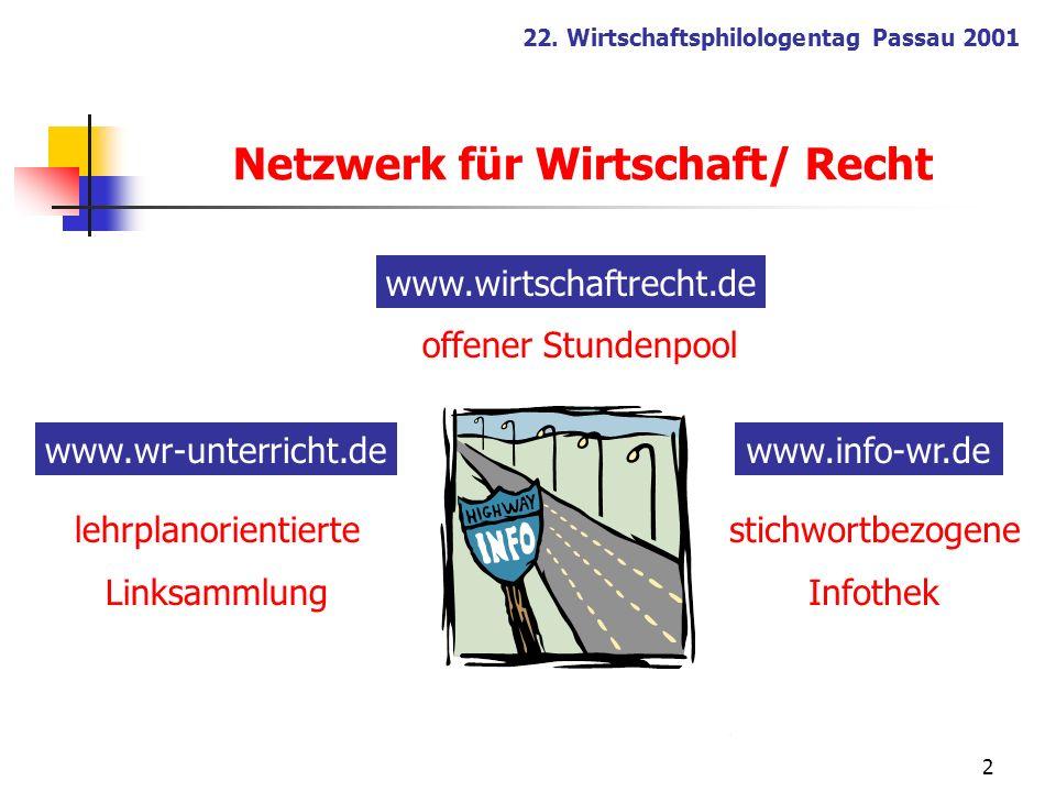 2 22. Wirtschaftsphilologentag Passau 2001 www.wr-unterricht.de www.wirtschaftrecht.de www.info-wr.de lehrplanorientierte Linksammlung stichwortbezoge