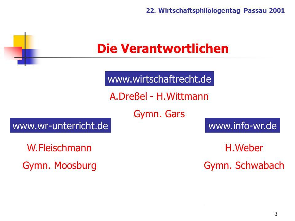 3 22. Wirtschaftsphilologentag Passau 2001 www.wr-unterricht.de www.wirtschaftrecht.de www.info-wr.de W.Fleischmann Gymn. Moosburg H.Weber Gymn. Schwa