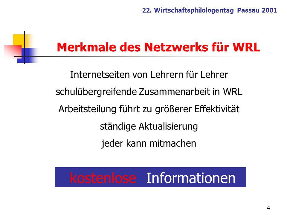 4 22. Wirtschaftsphilologentag Passau 2001 Internetseiten von Lehrern für Lehrer schulübergreifende Zusammenarbeit in WRL Arbeitsteilung führt zu größ
