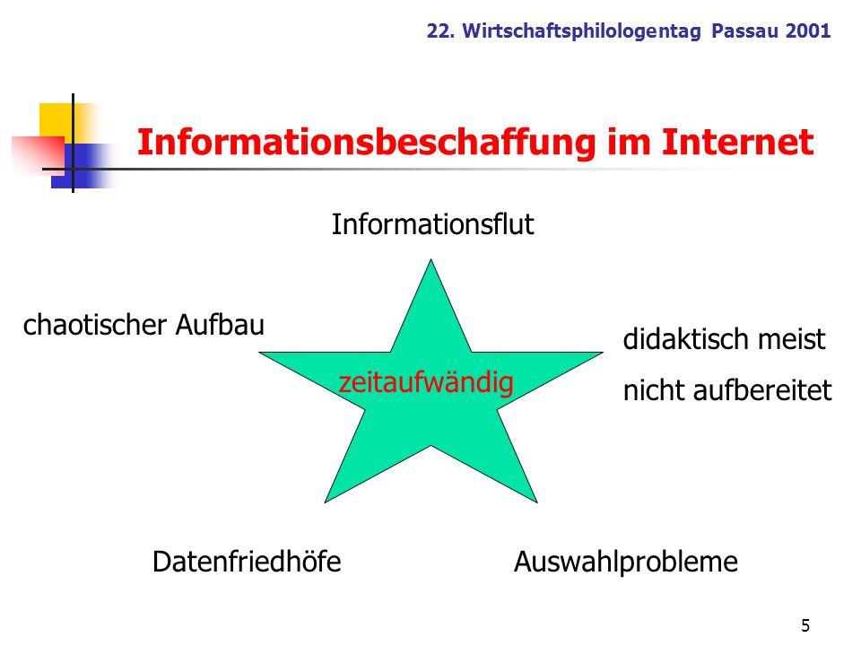 5 22. Wirtschaftsphilologentag Passau 2001 Informationsflut chaotischer Aufbau didaktisch meist nicht aufbereitet DatenfriedhöfeAuswahlprobleme zeitau