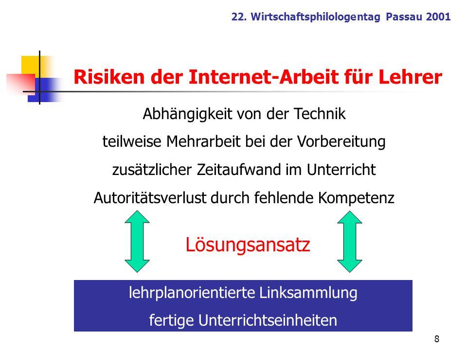 8 22. Wirtschaftsphilologentag Passau 2001 Abhängigkeit von der Technik teilweise Mehrarbeit bei der Vorbereitung zusätzlicher Zeitaufwand im Unterric