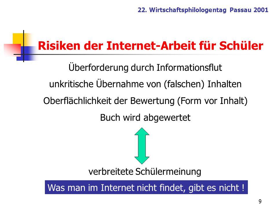 9 22. Wirtschaftsphilologentag Passau 2001 Überforderung durch Informationsflut unkritische Übernahme von (falschen) Inhalten Oberflächlichkeit der Be