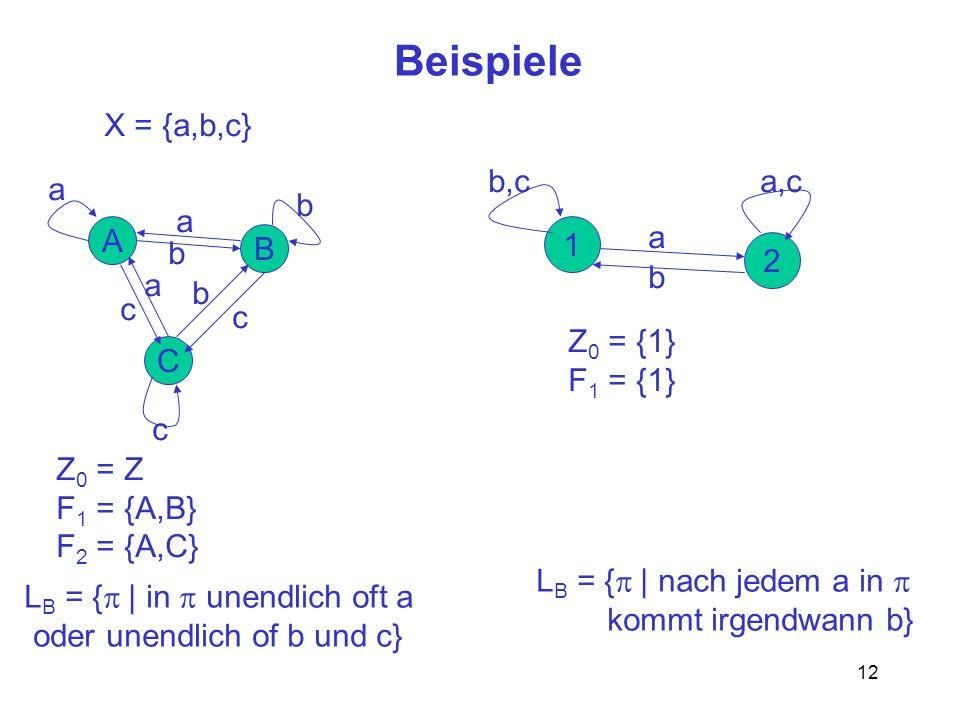 12 Beispiele X = {a,b,c} A C B a a a b b b c c c Z 0 = Z F 1 = {A,B} F 2 = {A,C} L B = { | in unendlich oft a oder unendlich of b und c} 1 L B = { | n