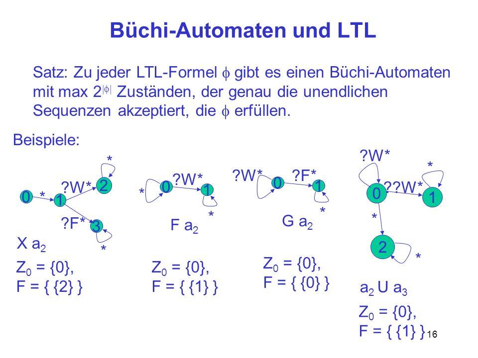 16 Büchi-Automaten und LTL Satz: Zu jeder LTL-Formel gibt es einen Büchi-Automaten mit max 2 Zuständen, der genau die unendlichen Sequenzen akzeptiert