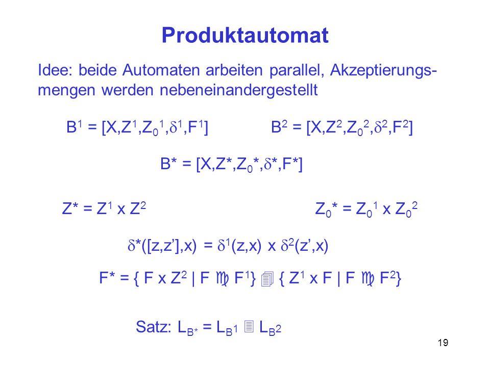 19 Produktautomat B 1 = [X,Z 1,Z 0 1, 1,F 1 ] B 2 = [X,Z 2,Z 0 2, 2,F 2 ] B* = [X,Z*,Z 0 *, *,F*] Z* = Z 1 x Z 2 Z 0 * = Z 0 1 x Z 0 2 *([z,z],x) = 1