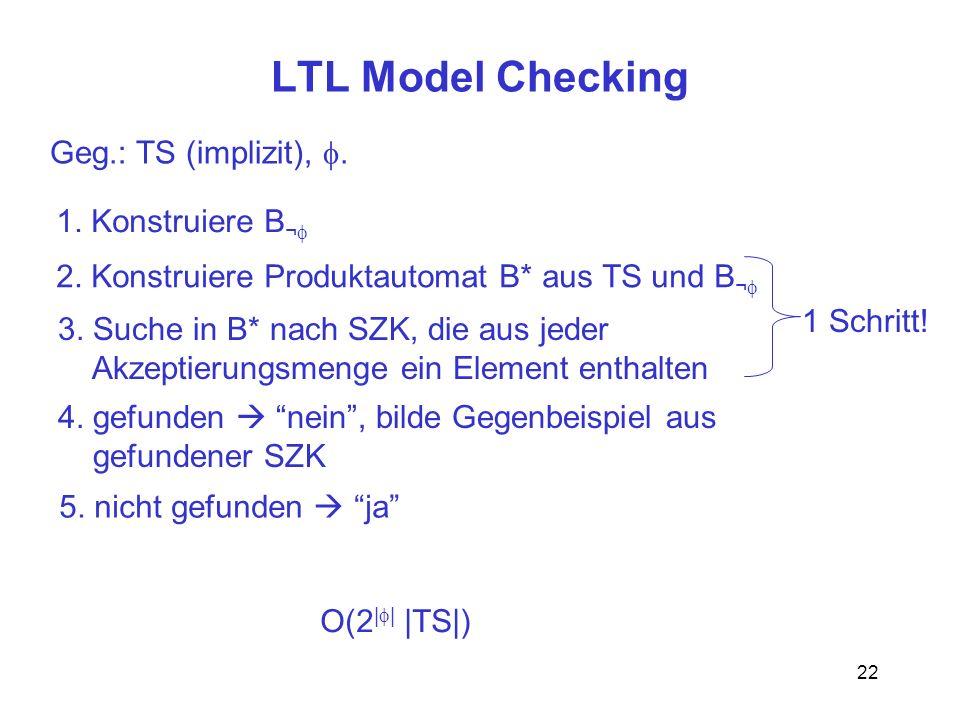 22 LTL Model Checking Geg.: TS (implizit),. 1. Konstruiere B ¬ 2. Konstruiere Produktautomat B* aus TS und B ¬ 3. Suche in B* nach SZK, die aus jeder