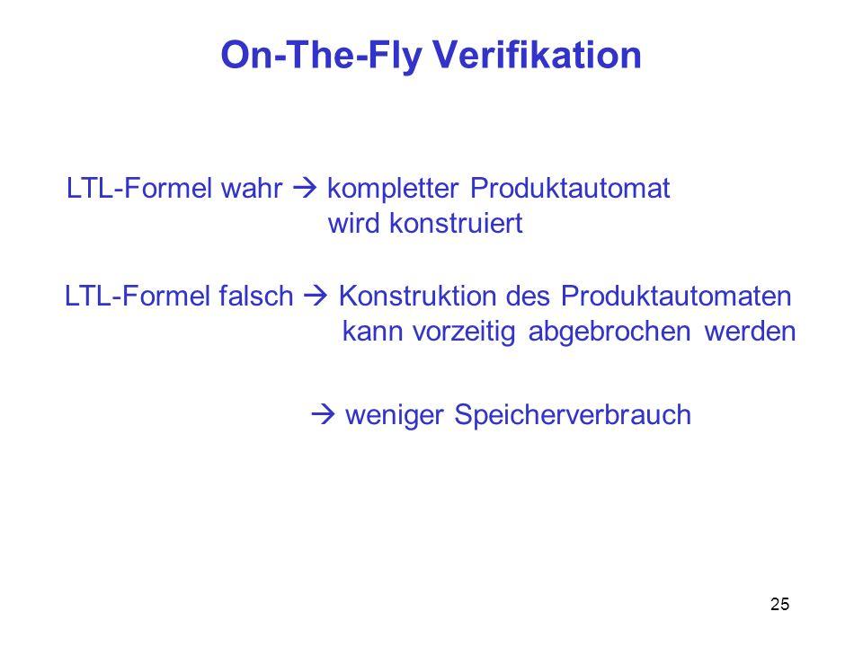 25 On-The-Fly Verifikation LTL-Formel wahr kompletter Produktautomat wird konstruiert LTL-Formel falsch Konstruktion des Produktautomaten kann vorzeit