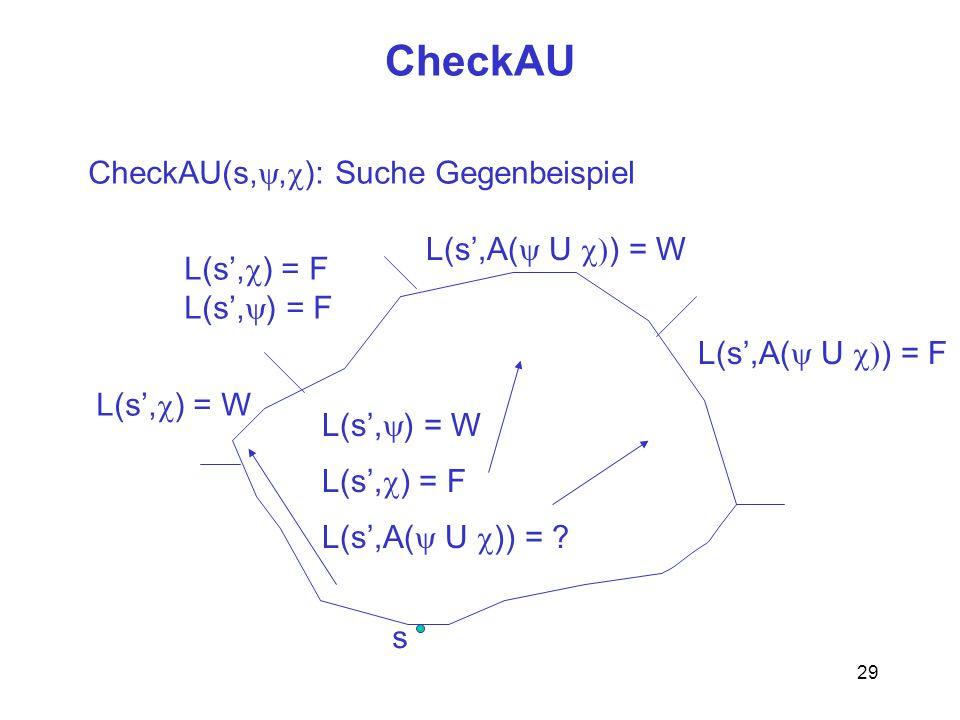 29 CheckAU s CheckAU(s,, ): Suche Gegenbeispiel L(s, ) = W L(s, ) = F L(s,A( U )) = ? L(s, ) = W L(s, ) = F L(s,A( U ) = W L(s,A( U ) = F