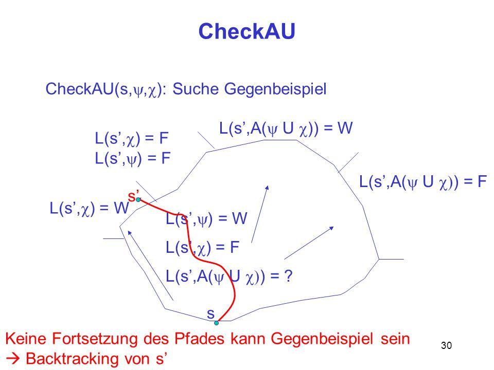 30 CheckAU s CheckAU(s,, ): Suche Gegenbeispiel L(s, ) = W L(s, ) = F L(s,A( U ) = ? L(s, ) = W L(s, ) = F L(s,A( U )) = W L(s,A( U ) = F s Keine Fort