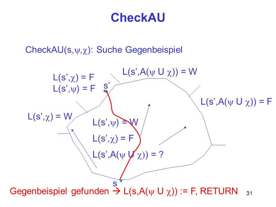 31 CheckAU s CheckAU(s,, ): Suche Gegenbeispiel L(s, ) = W L(s, ) = F L(s,A( U ) = ? L(s, ) = W L(s, ) = F L(s,A( U )) = W L(s,A( U )) = F s Gegenbeis