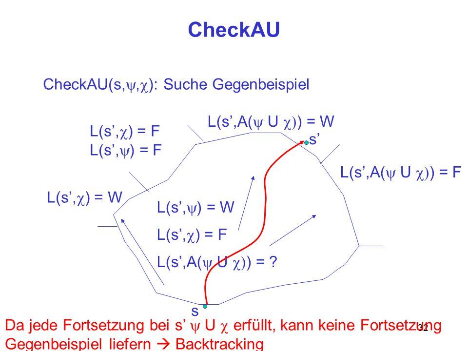 32 CheckAU s CheckAU(s,, ): Suche Gegenbeispiel L(s, ) = W L(s, ) = F L(s,A( U ) = ? L(s, ) = W L(s, ) = F L(s,A( U ) = W L(s,A( U ) = F s Da jede For