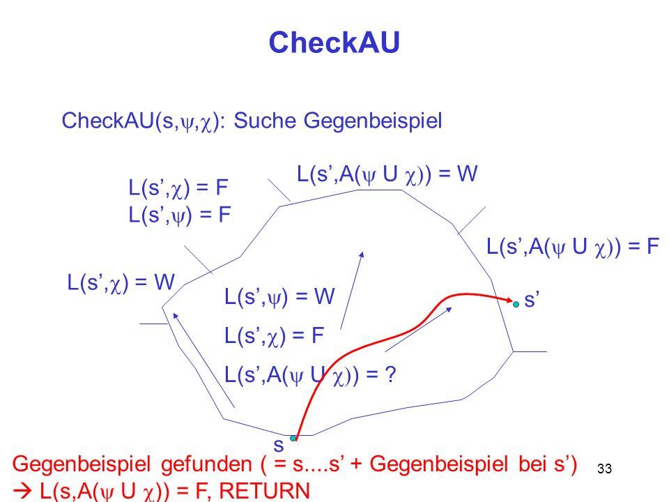 33 CheckAU s CheckAU(s,, ): Suche Gegenbeispiel L(s, ) = W L(s, ) = F L(s,A( U ) = ? L(s, ) = W L(s, ) = F L(s,A( U ) = W L(s,A( U ) = F s Gegenbeispi