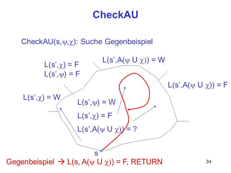 34 CheckAU s CheckAU(s,, ): Suche Gegenbeispiel L(s, ) = W L(s, ) = F L(s,A( U ) = ? L(s, ) = W L(s, ) = F L(s,A( U ) = W L(s,A( U )) = F Gegenbeispie
