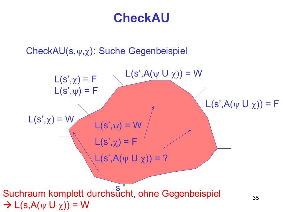35 CheckAU s CheckAU(s,, ): Suche Gegenbeispiel L(s, ) = W L(s, ) = F L(s,A( U )) = ? L(s, ) = W L(s, ) = F L(s,A( U ) = W L(s,A( U ) = F Suchraum kom