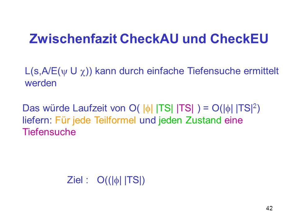 42 Zwischenfazit CheckAU und CheckEU L(s,A/E( U )) kann durch einfache Tiefensuche ermittelt werden Das würde Laufzeit von O( | | |TS| |TS| ) = O(| |