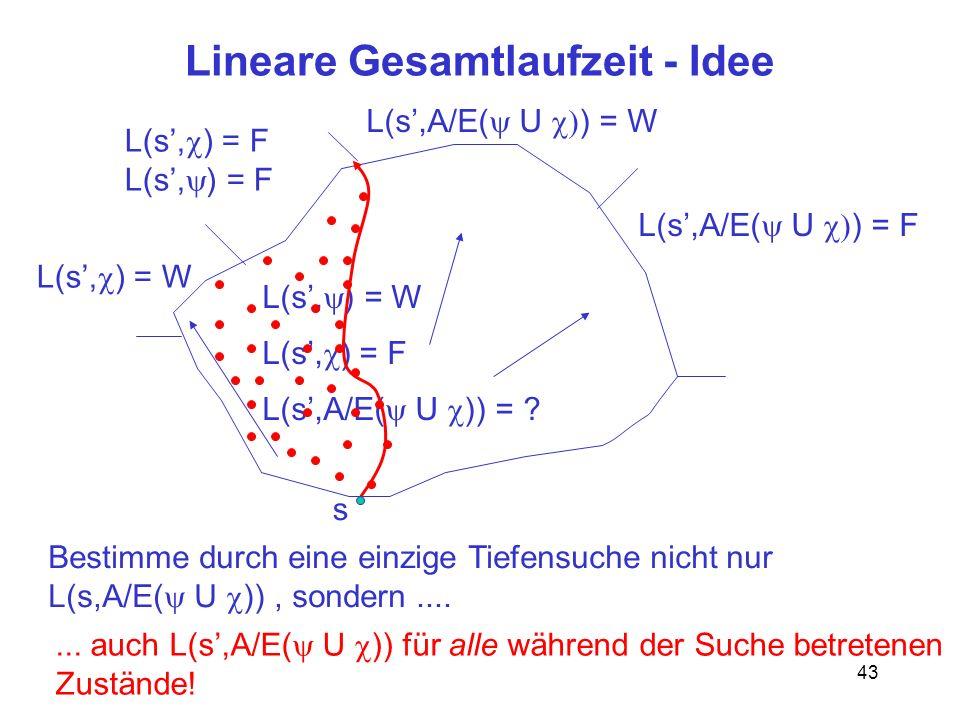 43 Lineare Gesamtlaufzeit - Idee s L(s, ) = W L(s, ) = F L(s,A/E( U )) = ? L(s, ) = W L(s, ) = F L(s,A/E( U ) = W L(s,A/E( U ) = F Bestimme durch eine