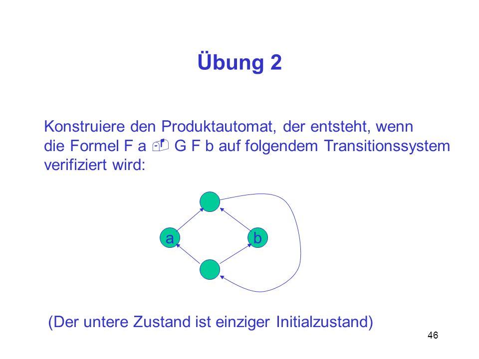 46 Übung 2 Konstruiere den Produktautomat, der entsteht, wenn die Formel F a G F b auf folgendem Transitionssystem verifiziert wird: ba (Der untere Zu