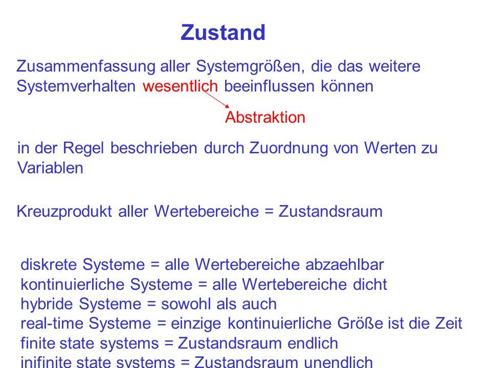 Zustand Zusammenfassung aller Systemgrößen, die das weitere Systemverhalten wesentlich beeinflussen können in der Regel beschrieben durch Zuordnung vo