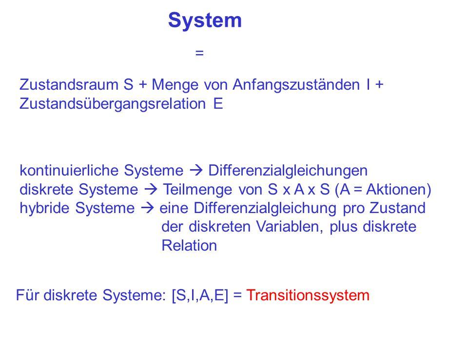 System = Zustandsraum S + Menge von Anfangszuständen I + Zustandsübergangsrelation E kontinuierliche Systeme Differenzialgleichungen diskrete Systeme