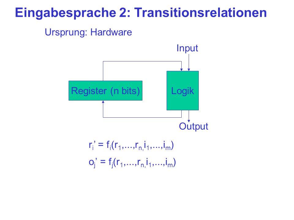 Eingabesprache 2: Transitionsrelationen Ursprung: Hardware Logik Register (n bits) r i = f i (r 1,...,r n, i 1,...,i m ) Input Output o j = f j (r 1,.