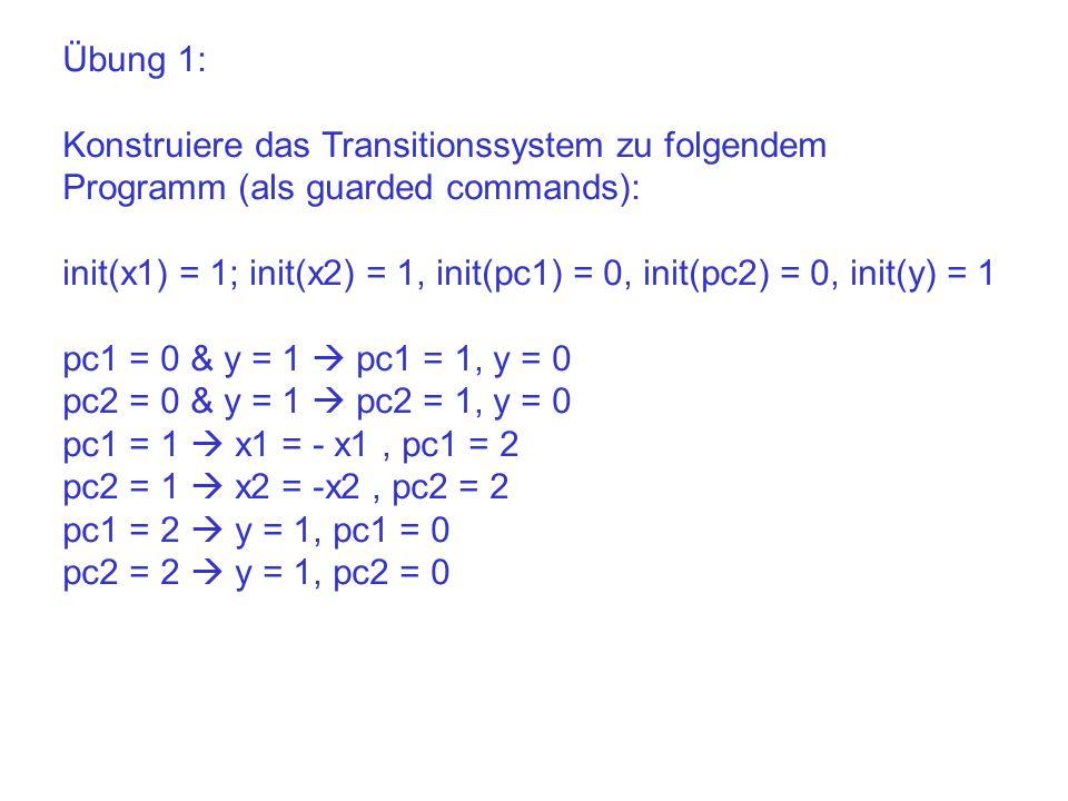 Übung 1: Konstruiere das Transitionssystem zu folgendem Programm (als guarded commands): init(x1) = 1; init(x2) = 1, init(pc1) = 0, init(pc2) = 0, ini