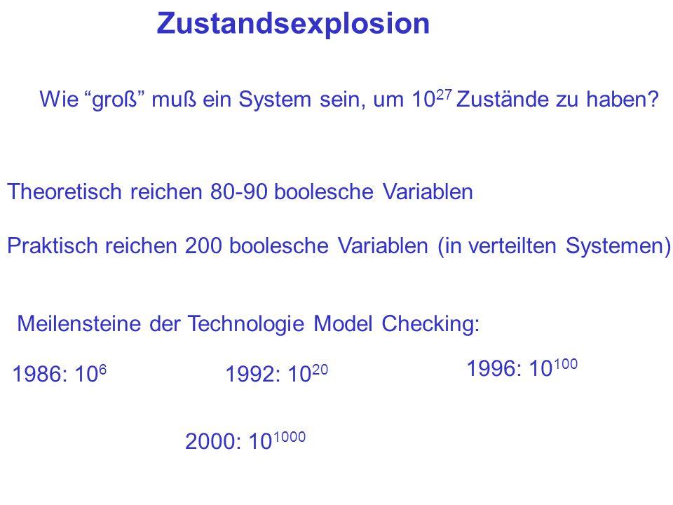 Zustandsexplosion Wie groß muß ein System sein, um 10 27 Zustände zu haben? Theoretisch reichen 80-90 boolesche Variablen Praktisch reichen 200 booles