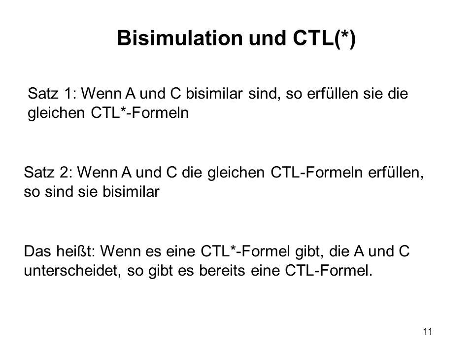 11 Bisimulation und CTL(*) Satz 1: Wenn A und C bisimilar sind, so erfüllen sie die gleichen CTL*-Formeln Satz 2: Wenn A und C die gleichen CTL-Formeln erfüllen, so sind sie bisimilar Das heißt: Wenn es eine CTL*-Formel gibt, die A und C unterscheidet, so gibt es bereits eine CTL-Formel.
