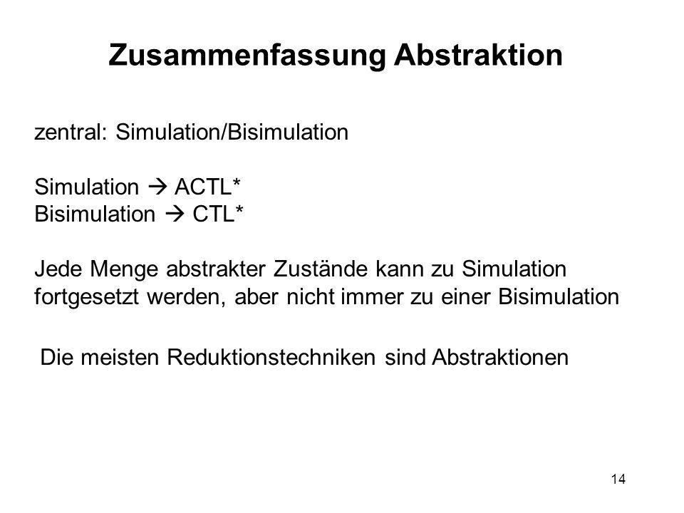 14 Zusammenfassung Abstraktion zentral: Simulation/Bisimulation Simulation ACTL* Bisimulation CTL* Jede Menge abstrakter Zustände kann zu Simulation fortgesetzt werden, aber nicht immer zu einer Bisimulation Die meisten Reduktionstechniken sind Abstraktionen