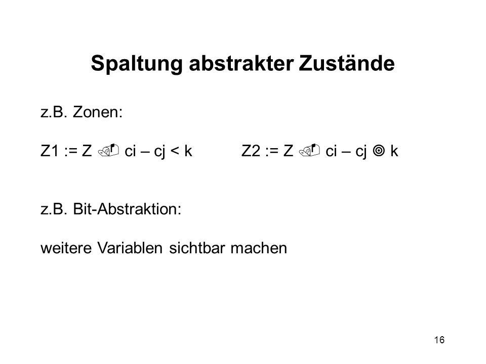 16 Spaltung abstrakter Zustände z.B. Zonen: Z1 := Z ci – cj < k Z2 := Z ci – cj k z.B. Bit-Abstraktion: weitere Variablen sichtbar machen
