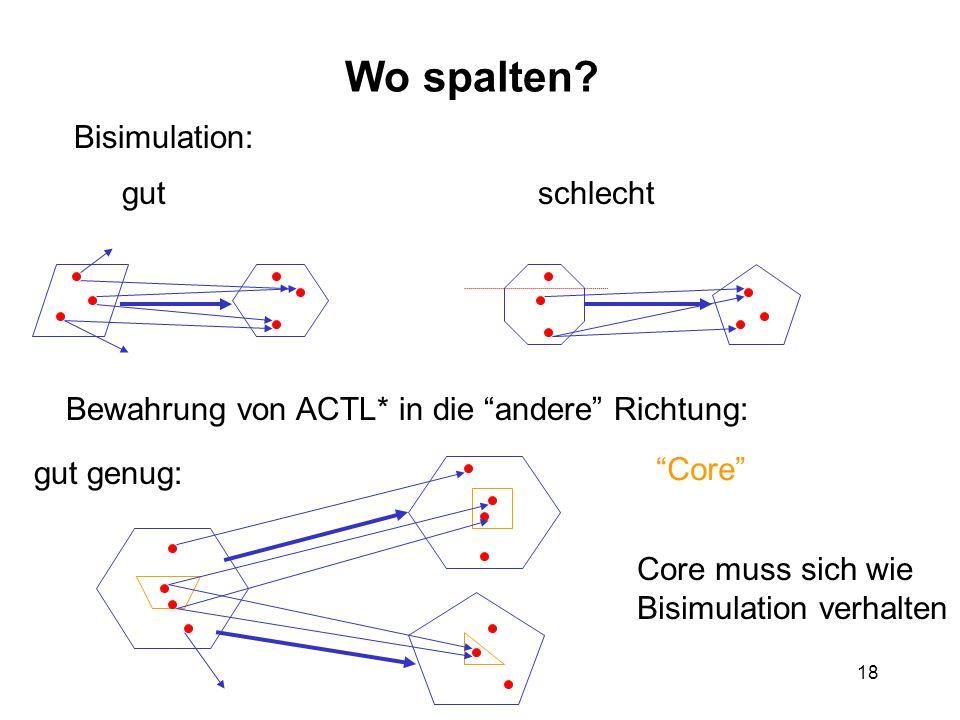 18 Wo spalten? Bisimulation: gutschlecht Bewahrung von ACTL* in die andere Richtung: gut genug: Core Core muss sich wie Bisimulation verhalten