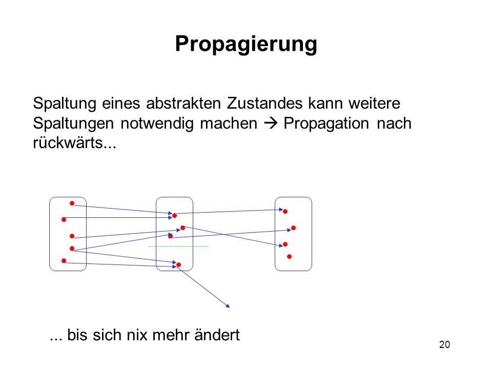 20 Propagierung Spaltung eines abstrakten Zustandes kann weitere Spaltungen notwendig machen Propagation nach rückwärts......