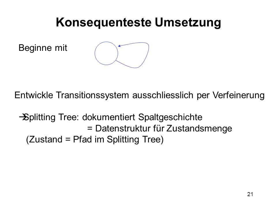 21 Konsequenteste Umsetzung Beginne mit Entwickle Transitionssystem ausschliesslich per Verfeinerung Splitting Tree: dokumentiert Spaltgeschichte = Datenstruktur für Zustandsmenge (Zustand = Pfad im Splitting Tree)