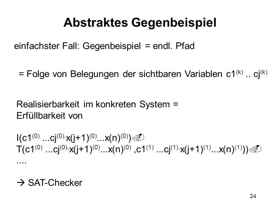 24 Abstraktes Gegenbeispiel einfachster Fall: Gegenbeispiel = endl.