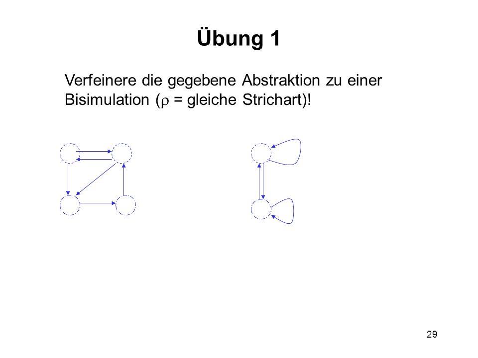 29 Übung 1 Verfeinere die gegebene Abstraktion zu einer Bisimulation ( = gleiche Strichart)!