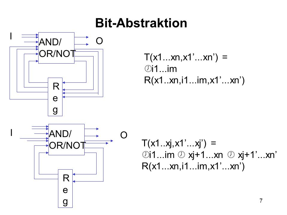 7 Bit-Abstraktion AND/ OR/NOT RegReg I O T(x1...xn,x1...xn) = ½ i1...im R(x1..xn,i1...im,x1...xn) AND/ OR/NOT RegReg I O T(x1..xj,x1...xj) = ½ i1...im xj+1...xn xj+1...xn R(x1...xn,i1...im,x1...xn)