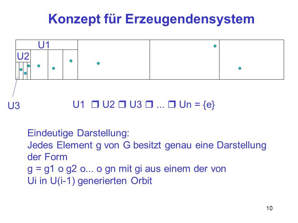 10 Konzept für Erzeugendensystem U1 U2 U3 U1 U2 U3...