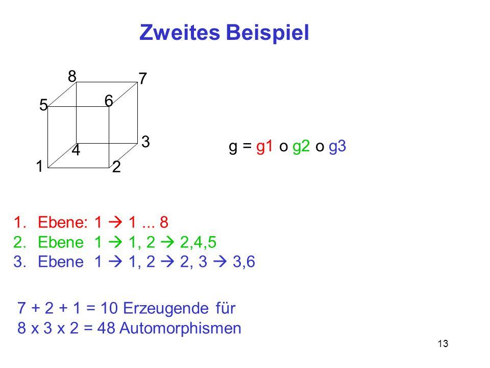13 1 2 3 4 5 6 7 8 Zweites Beispiel 1.Ebene: 1 1...