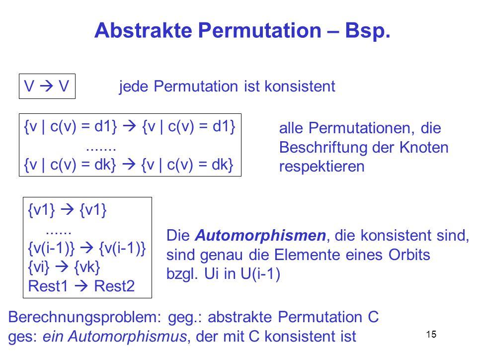 15 Abstrakte Permutation – Bsp.V jede Permutation ist konsistent {v | c(v) = d1}.......