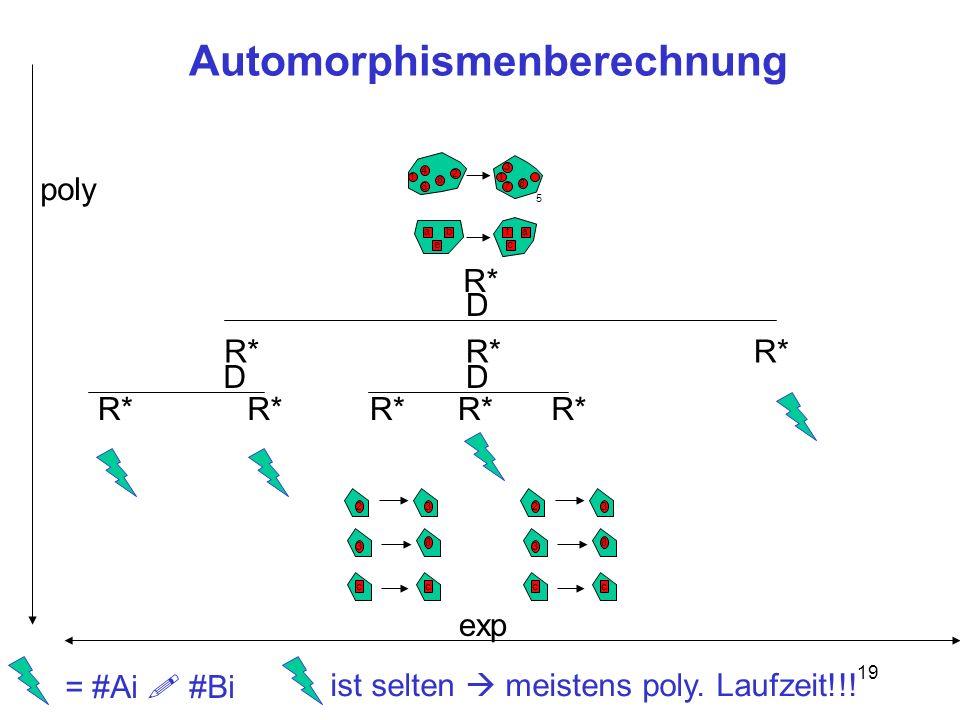 19 Automorphismenberechnung 4 1 8 6 2 a e bfa 8 7 1 3 5 c 8 3 32 cc R* D DD poly exp 8 3 32 cc = #Ai #Bi ist selten meistens poly.