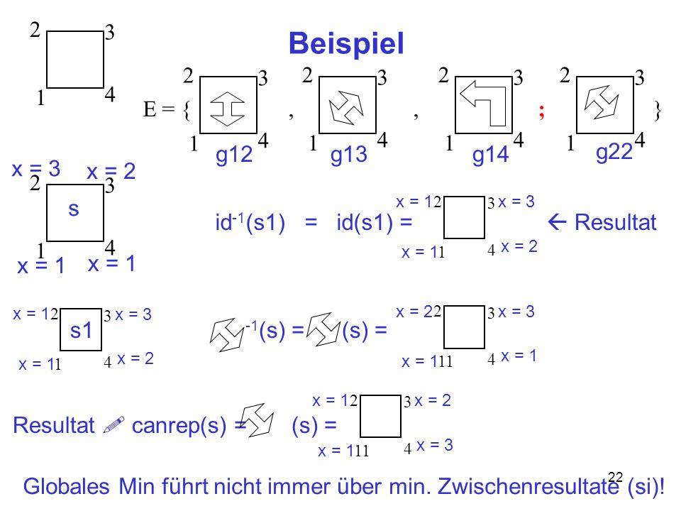 22 Beispiel 1 2 3 4 E = {,, ; } 1 2 3 4 1 2 3 4 1 2 3 4 1 2 3 4 g12g13g14 g22 1 2 3 4 s x = 1 x = 2 x = 3 id -1 (s1) = id(s1) = 1 2 3 4 x = 1 x = 2 x = 3 x = 1 1 2 3 4 x = 2 x = 3 x = 1 s1 11 2 3 4 x = 1 x = 3 x = 2 -1 (s) =(s) = Resultat Resultat canrep(s) = (s) = 11 2 3 4 x = 1 x = 3 x = 2 x = 1 Globales Min führt nicht immer über min.