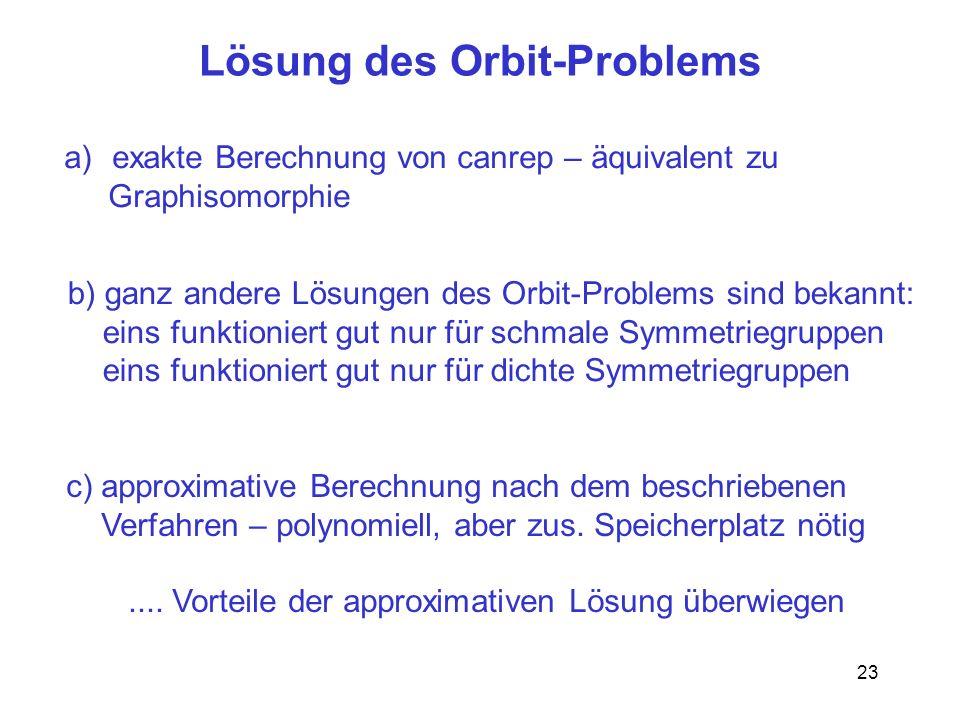 23 Lösung des Orbit-Problems a)exakte Berechnung von canrep – äquivalent zu Graphisomorphie c) approximative Berechnung nach dem beschriebenen Verfahren – polynomiell, aber zus.