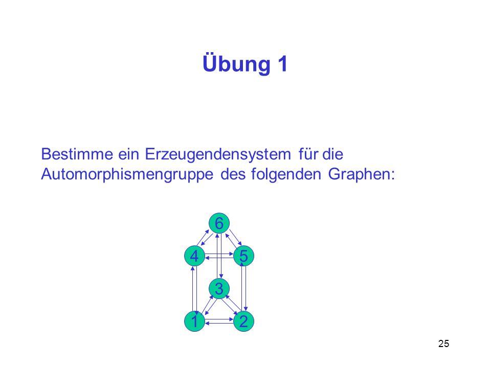 25 Übung 1 Bestimme ein Erzeugendensystem für die Automorphismengruppe des folgenden Graphen: 5 3 2 4 6 1