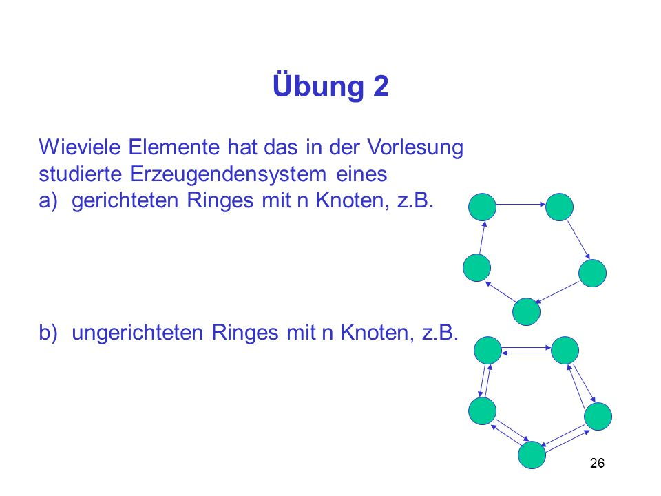 26 Übung 2 Wieviele Elemente hat das in der Vorlesung studierte Erzeugendensystem eines a)gerichteten Ringes mit n Knoten, z.B.