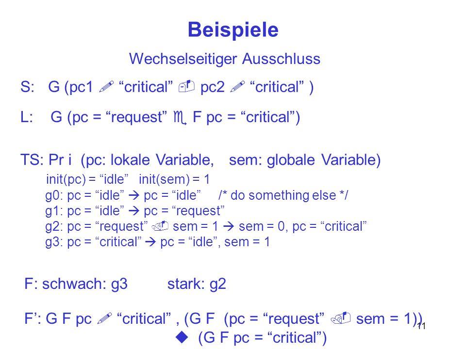 11 Beispiele Wechselseitiger Ausschluss S: G (pc1 critical pc2 critical ) L: G (pc = request F pc = critical) TS: Pr i (pc: lokale Variable, sem: globale Variable) init(pc) = idle init(sem) = 1 g0: pc = idle pc = idle /* do something else */ g1: pc = idle pc = request g2: pc = request sem = 1 sem = 0, pc = critical g3: pc = critical pc = idle, sem = 1 F: G F pc critical, (G F (pc = request sem = 1)) (G F pc = critical) F: schwach: g3 stark: g2